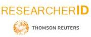 Academic Resource Index